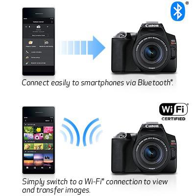 دوربین 250 دی